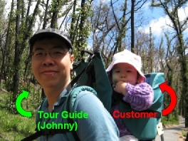 johnny tour guide